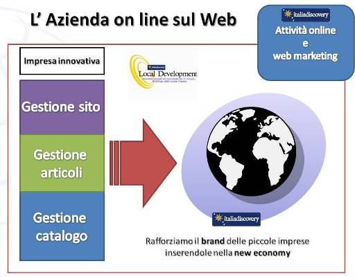 Local Development: Web Marketing Integrato